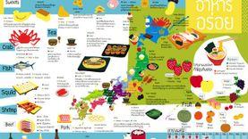 ลายแทงของอร่อย ทั่วญี่ปุ่น โหลดฟรี! โดย Yokoso Japan