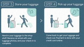 แนะนำบริการ รับฝากกระเป๋า ในเกียวโต จองง่ายๆ ผ่านเว็บไซต์ได้เลย
