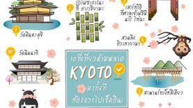 10 ที่เที่ยว ห้ามพลาดใน เกียวโต มาทั้งที ต้องแวะไปเช็คอิน ! พร้อมการเดินทางง่ายๆ