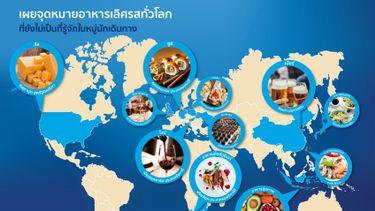 11 ที่เที่ยว ของกินอร่อยแต่คนไม่ค่อยรู้จัก จากรอบโลก !