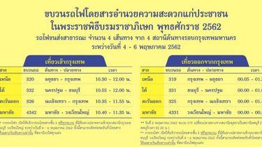 เปิดขบวนรถไฟโดยสาร ฟรี ! หลายเส้นทาง ช่วงพระราชพิธีบรมราชาภิเษก พุทธศักราช 2562