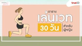 ตารางเล่นเวท 30 วัน สำหรับผู้หญิง ช่วยลดน้ำหนักดี ทำแล้วเฟิร์ม!