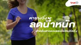 ตารางวิ่งใน 4 อาทิตย์ ลดน้ำหนัก สำหรับสาวอวบและมือใหม่หัดวิ่ง